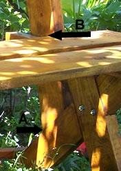 как сделать скамеку